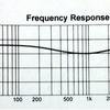 CM E6 Response Curve